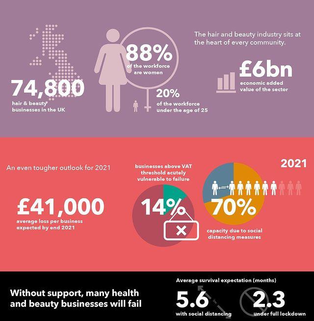 NHBF infographic